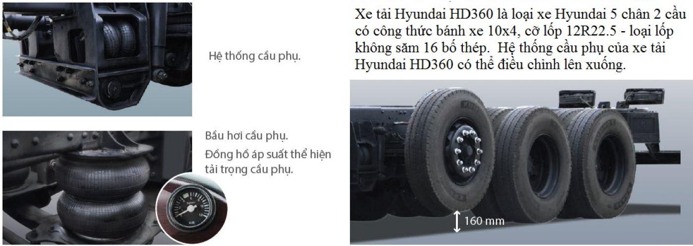 dong-co-hyundai-hd360
